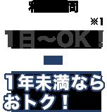 利用期間1日~OK!1年未満ならおトク!